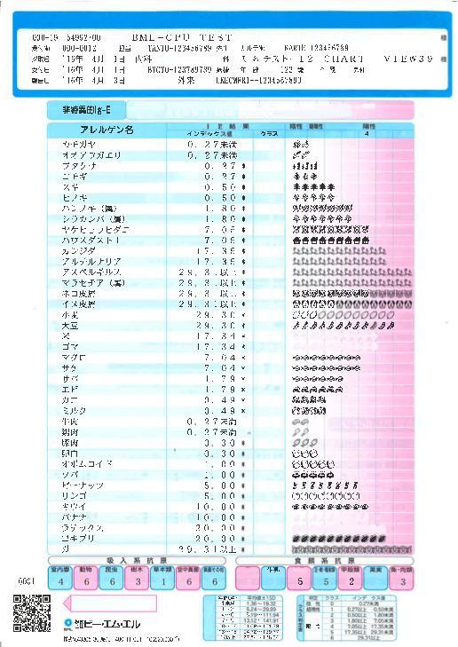 39 項目 検査 アレルギー